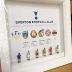 Subbuteo Everton Road To Rotterdam
